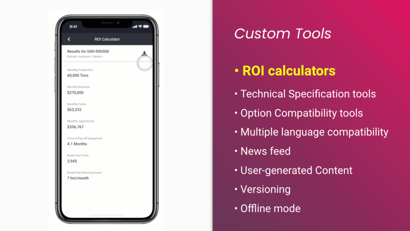 ROI sales calculator for dealers